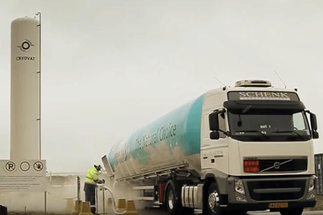 LNG staat voor Liquefied Natural Gas, een duurzame en concurrerende energiebron